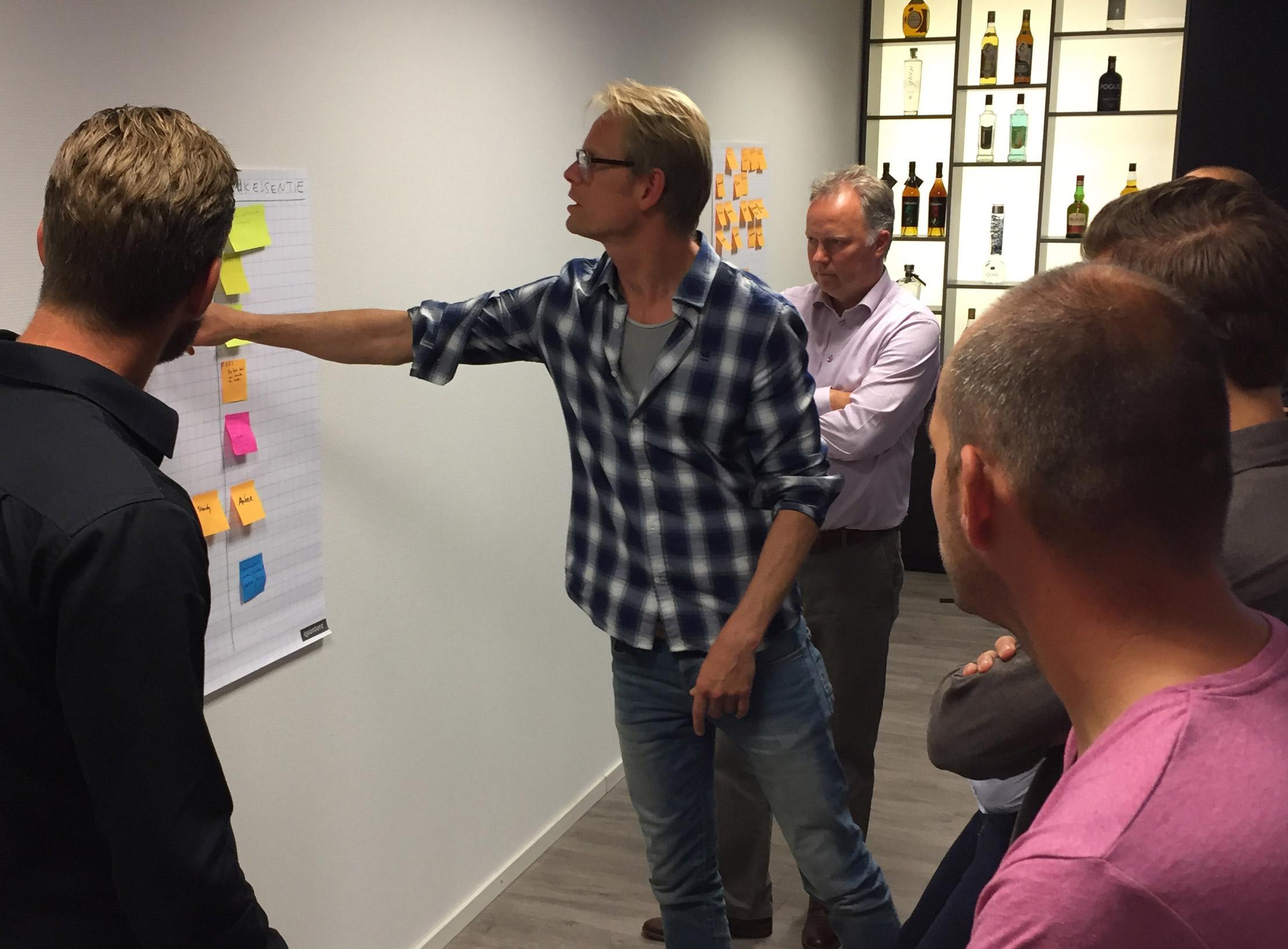 Anker-brainstorm